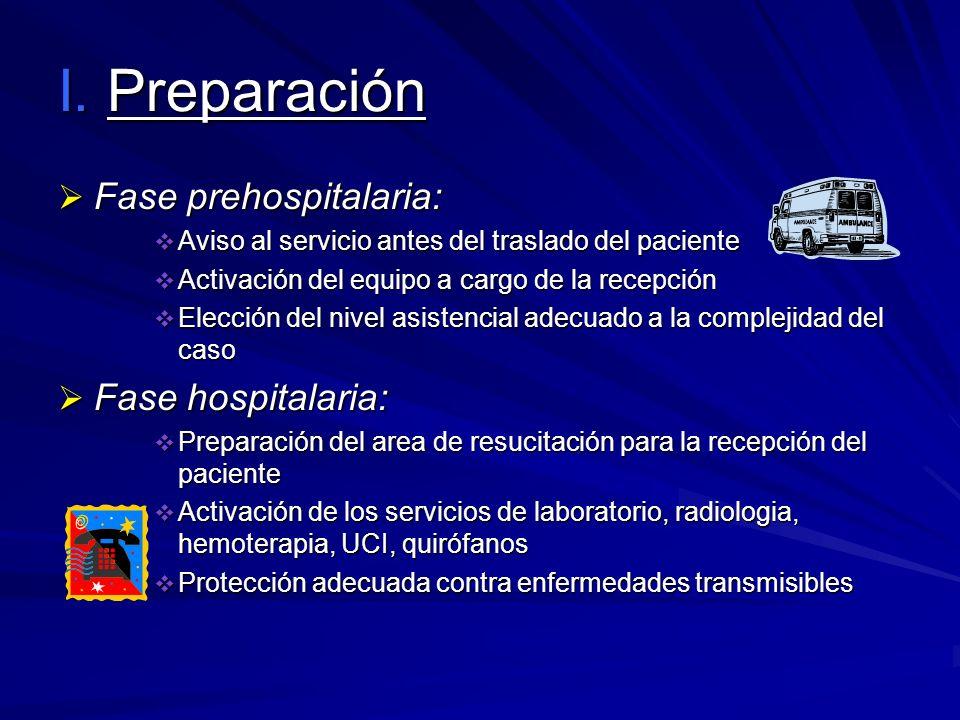 I. Preparación Fase prehospitalaria: Fase hospitalaria: