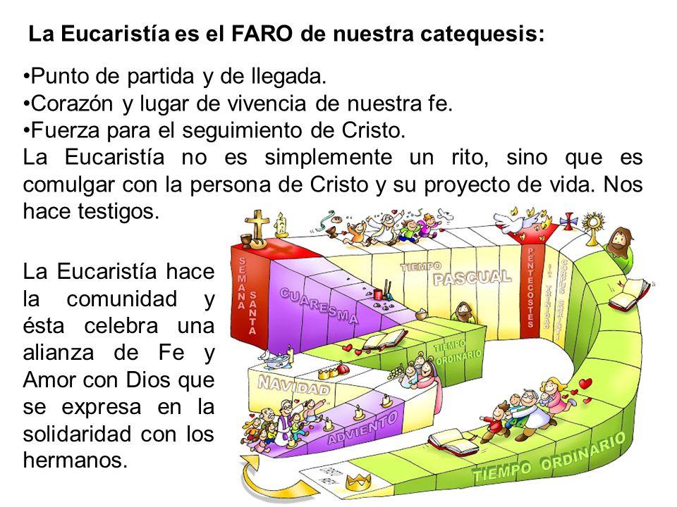 La Eucaristía es el FARO de nuestra catequesis: