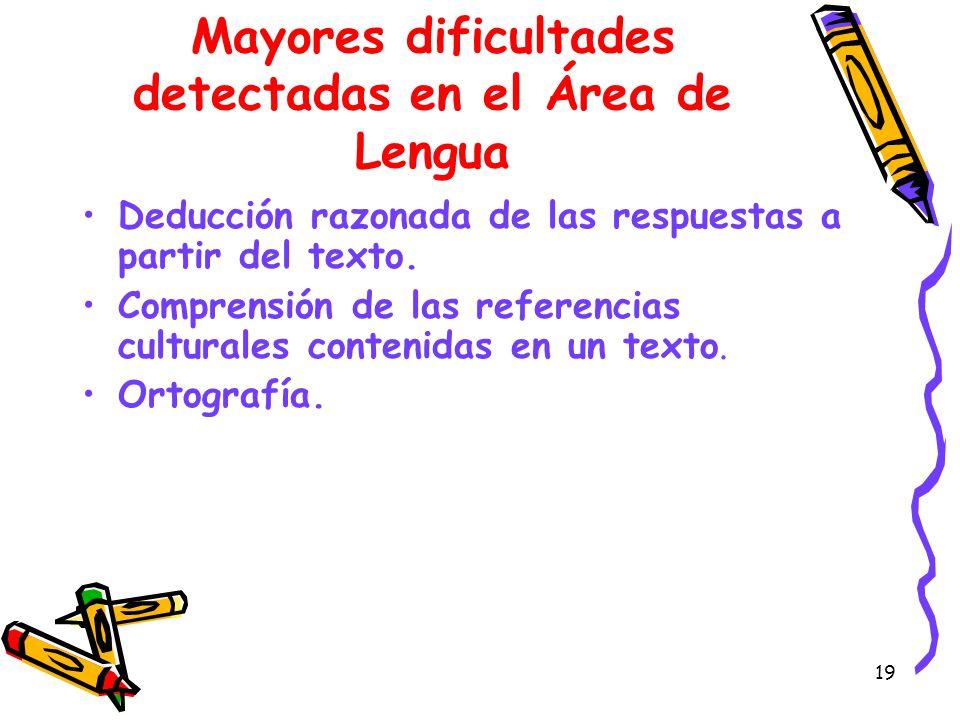 Mayores dificultades detectadas en el Área de Lengua