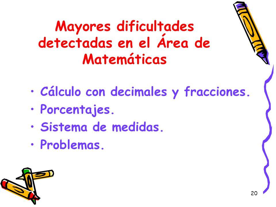 Mayores dificultades detectadas en el Área de Matemáticas