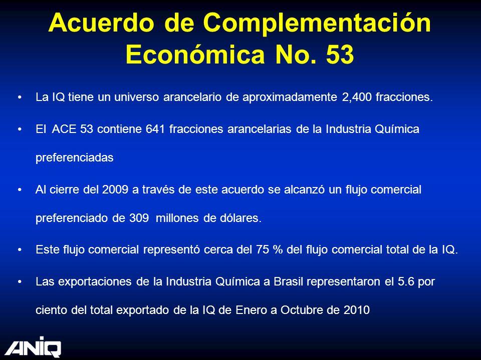 Acuerdo de Complementación Económica No. 53