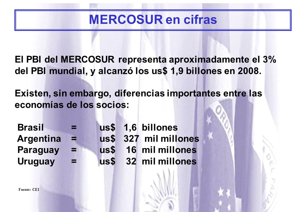 MERCOSUR en cifras El PBI del MERCOSUR representa aproximadamente el 3% del PBI mundial, y alcanzó los us$ 1,9 billones en 2008.