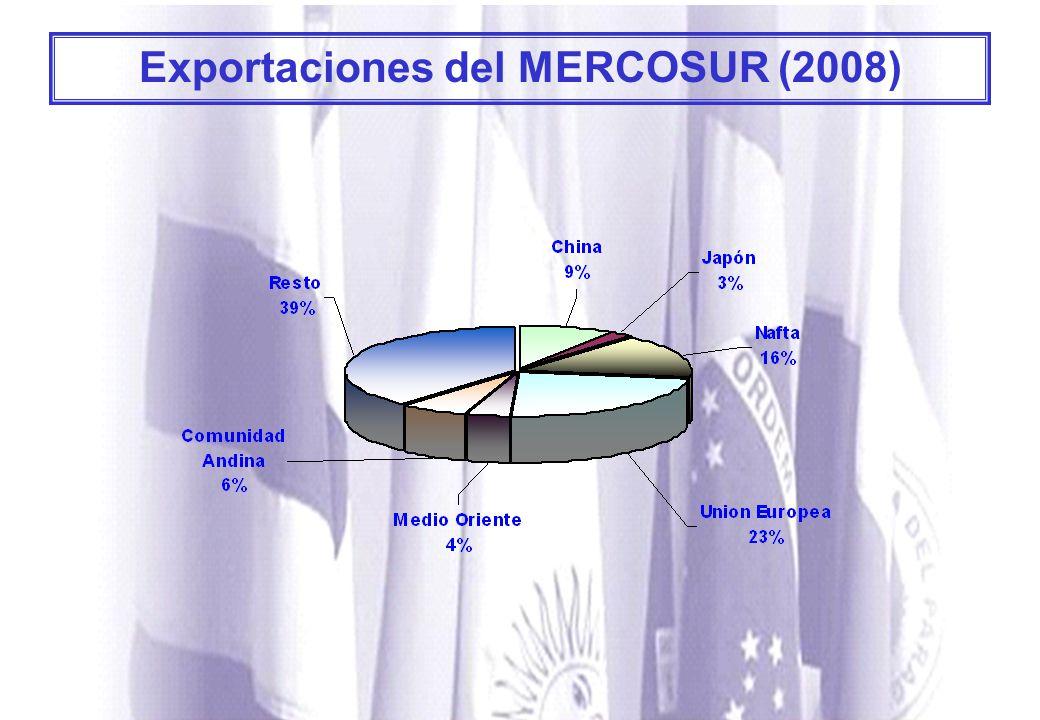 Exportaciones del MERCOSUR (2008)