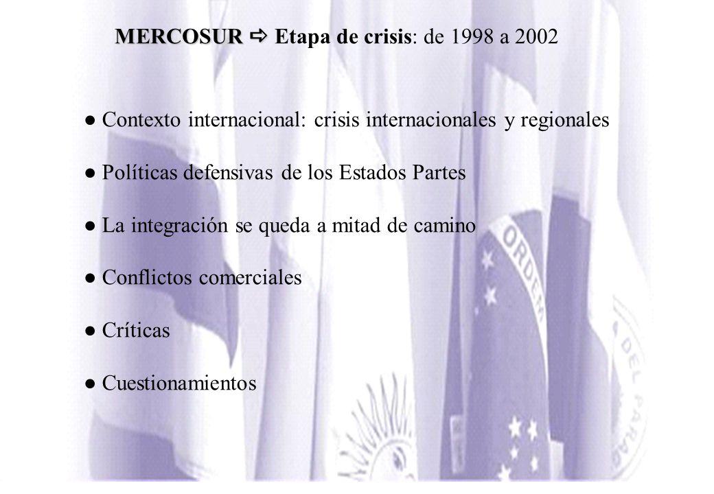 MERCOSUR  Etapa de crisis: de 1998 a 2002