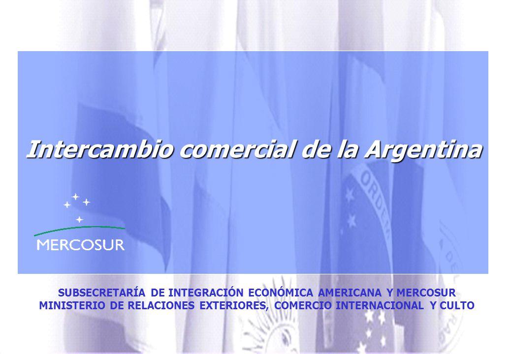 Intercambio comercial de la Argentina