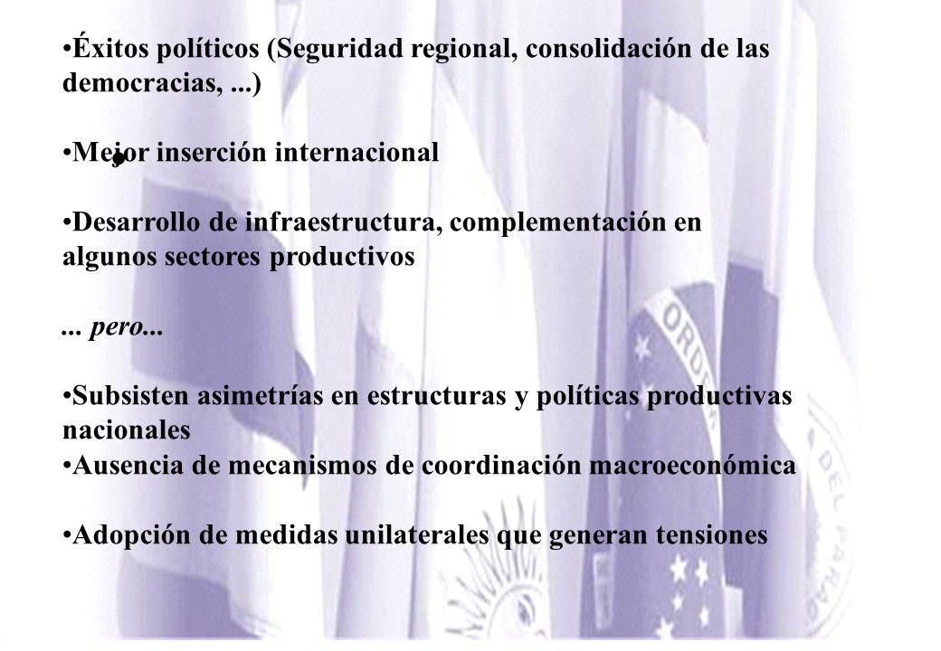 Éxitos políticos (Seguridad regional, consolidación de las democracias, ...)