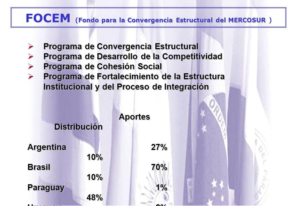 FOCEM (Fondo para la Convergencia Estructural del MERCOSUR )