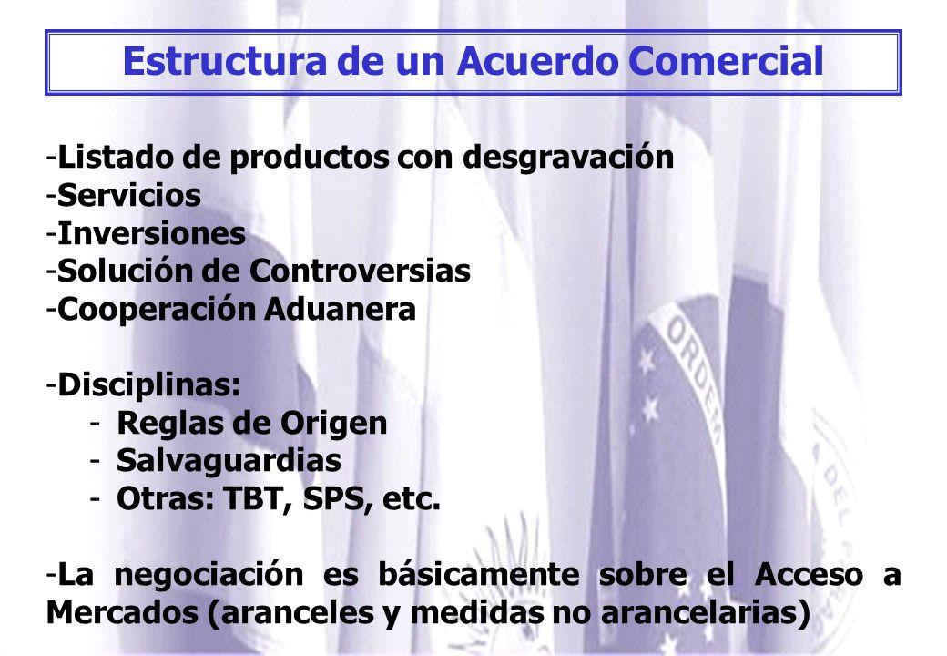 Estructura de un Acuerdo Comercial