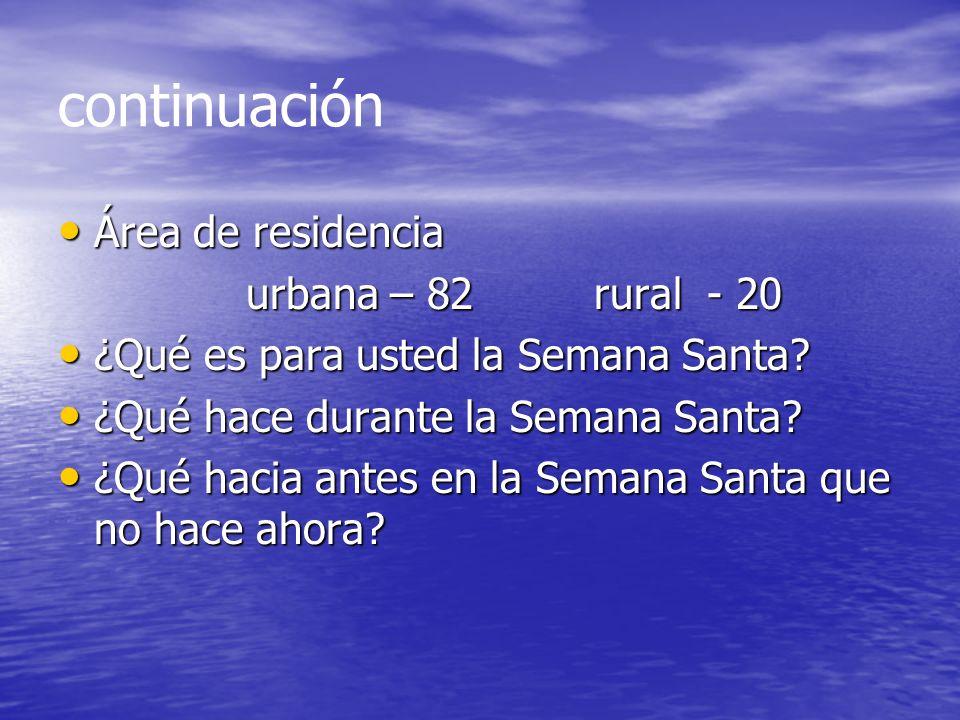 continuación Área de residencia urbana – 82 rural - 20