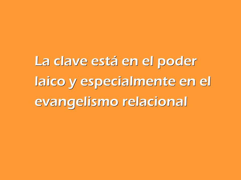 La clave está en el poder laico y especialmente en el evangelismo relacional