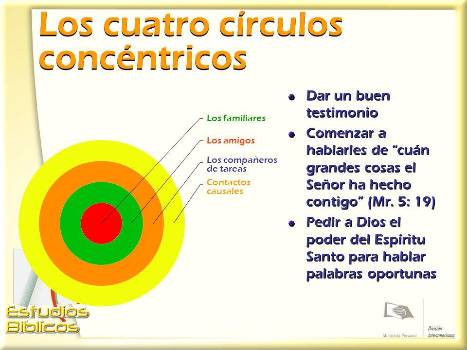 Los cuatro círculos concéntricos