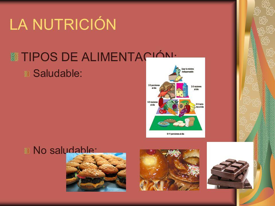 LA NUTRICIÓN TIPOS DE ALIMENTACIÓN: Saludable: No saludable:
