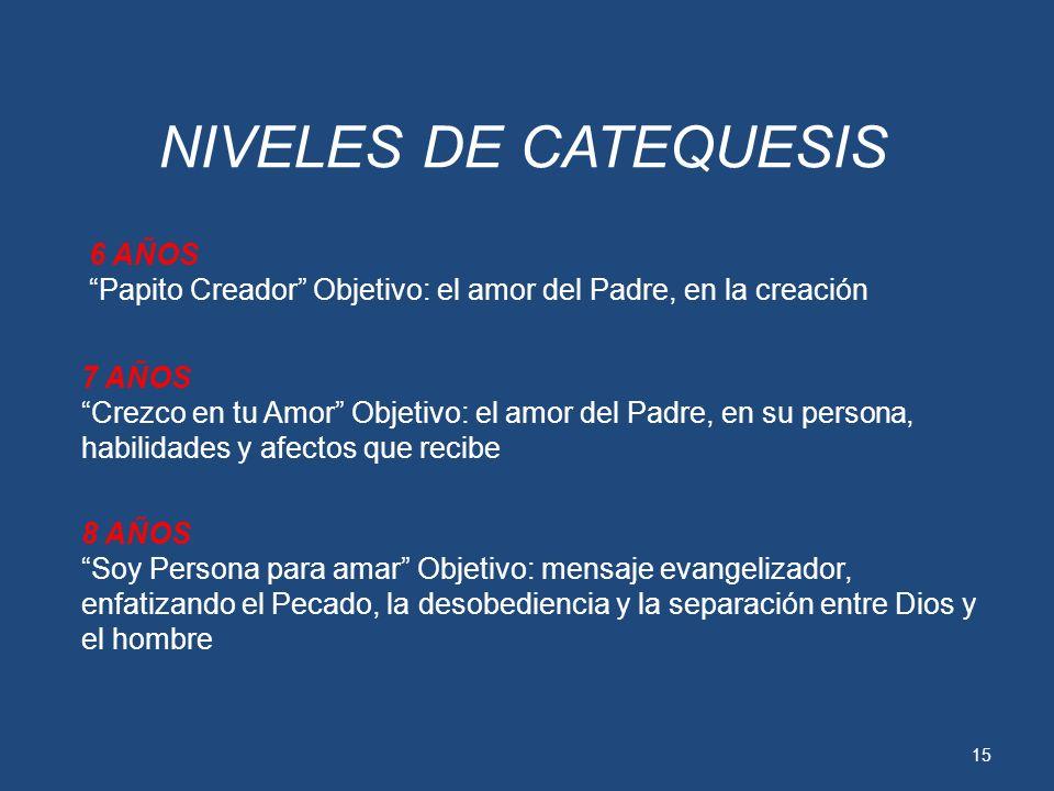 NIVELES DE CATEQUESIS 6 AÑOS