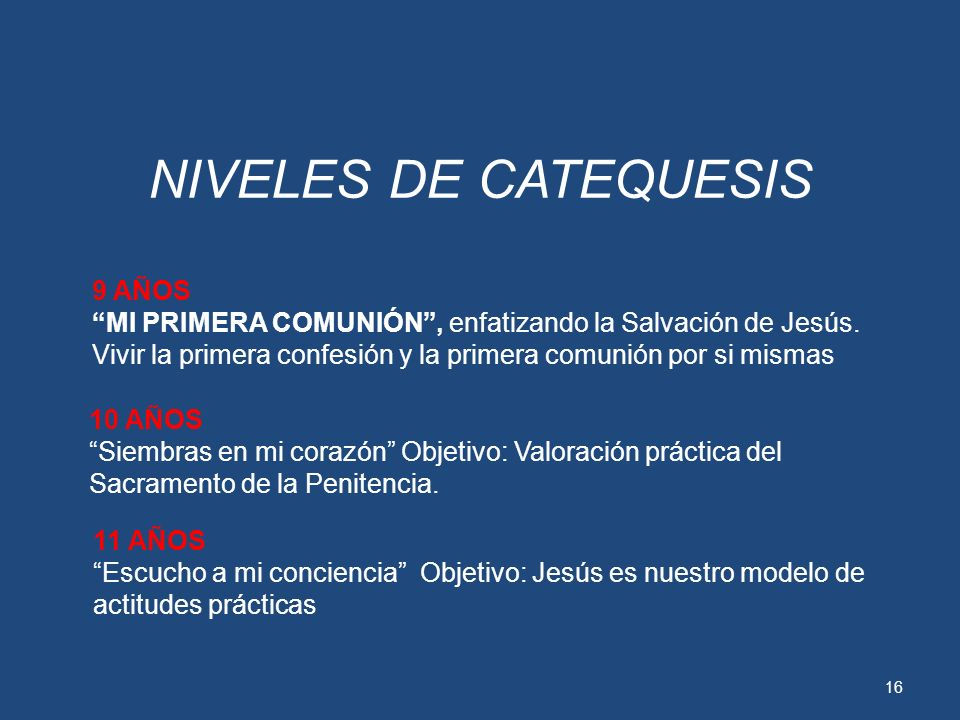 NIVELES DE CATEQUESIS 9 AÑOS