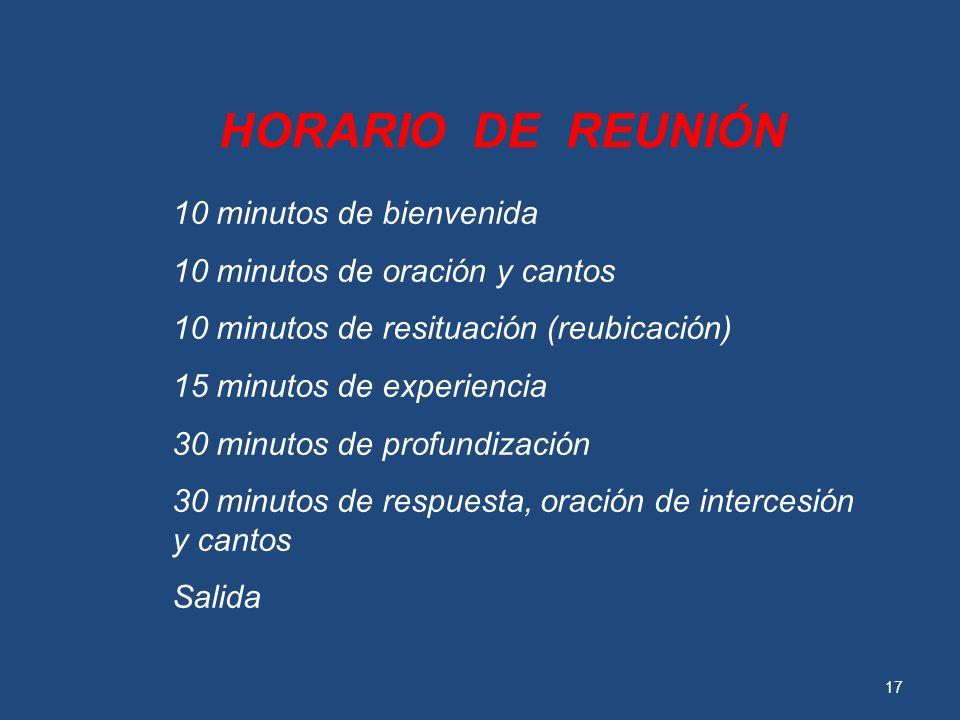 HORARIO DE REUNIÓN 10 minutos de bienvenida