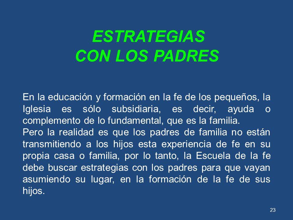 CON LOS PADRES ESTRATEGIAS