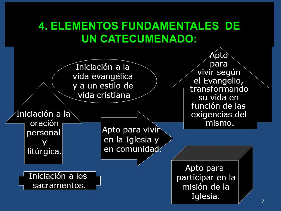 4. ELEMENTOS FUNDAMENTALES DE
