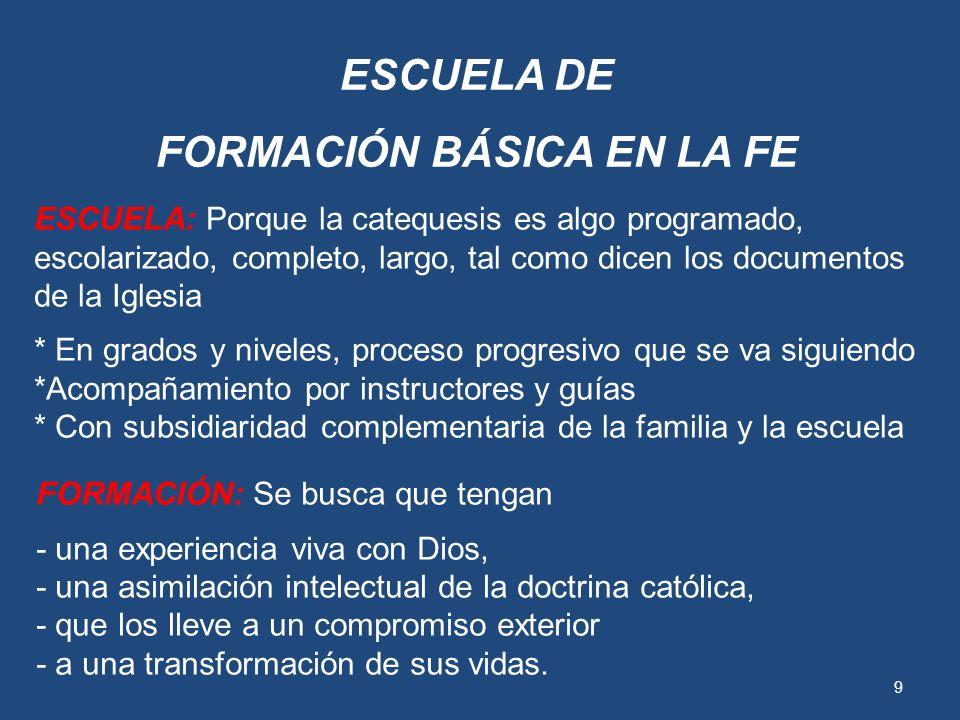 FORMACIÓN BÁSICA EN LA FE