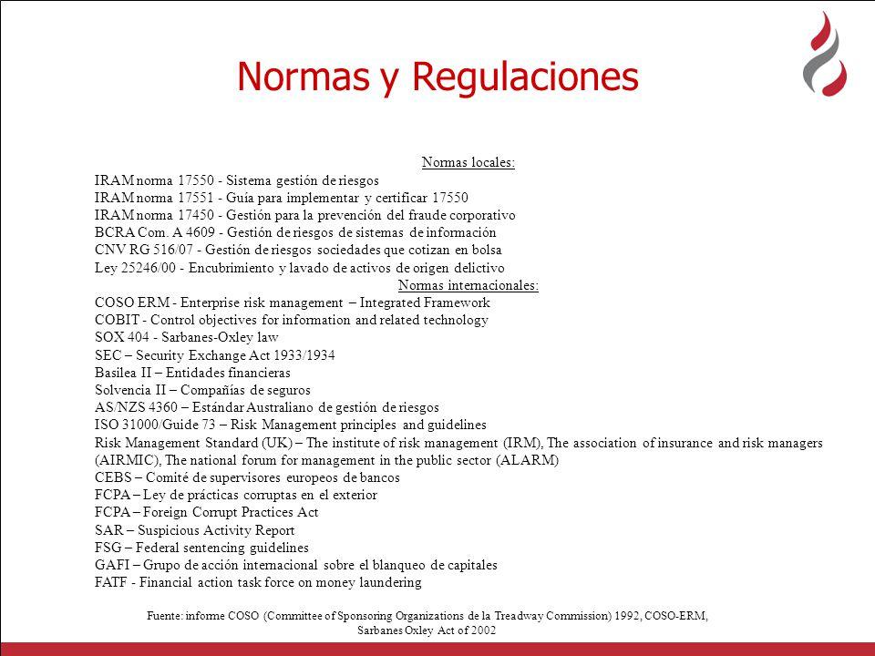 Normas internacionales: