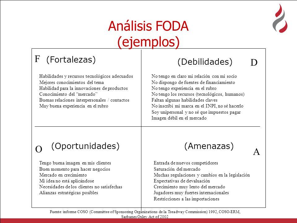 Análisis FODA (ejemplos) F D O A (Fortalezas) (Debilidades)