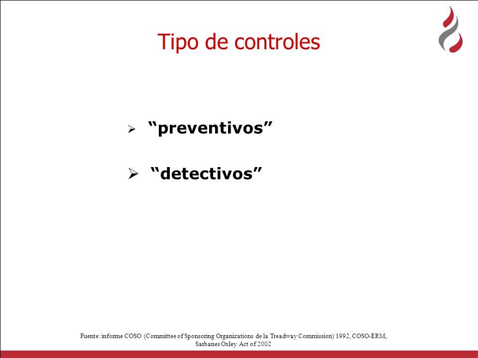 Tipo de controles detectivos preventivos