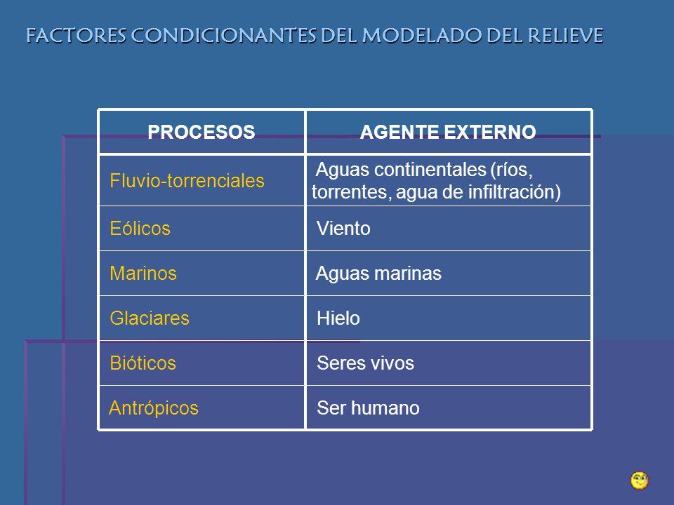 FACTORES CONDICIONANTES DEL MODELADO DEL RELIEVE