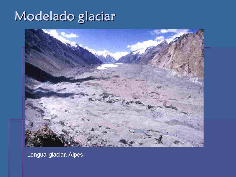 Modelado glaciar Lengua glaciar. Alpes