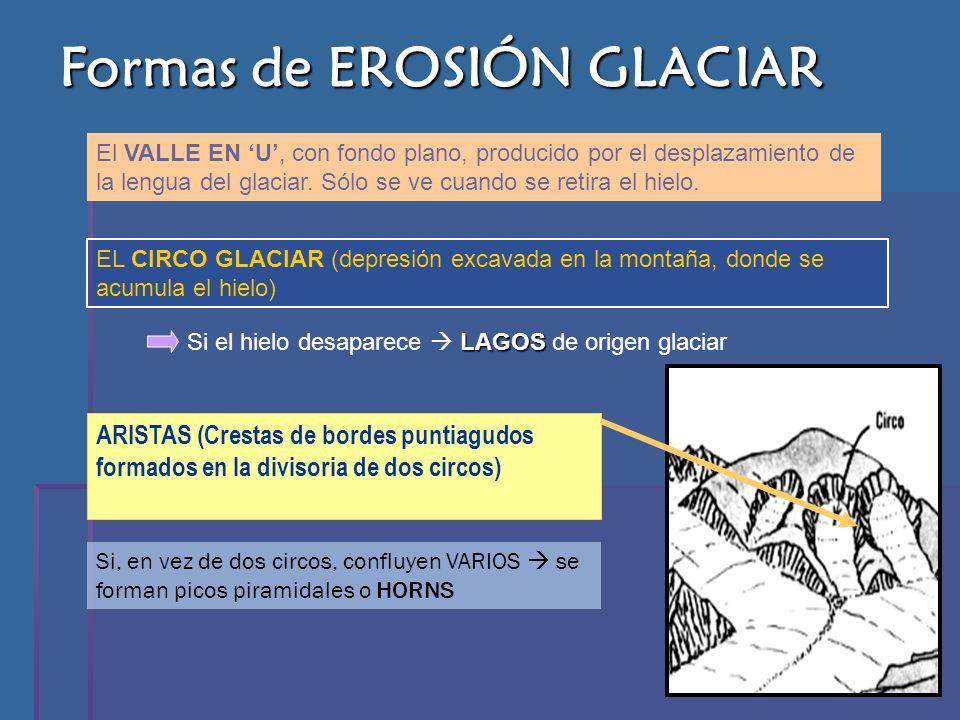Formas de EROSIÓN GLACIAR