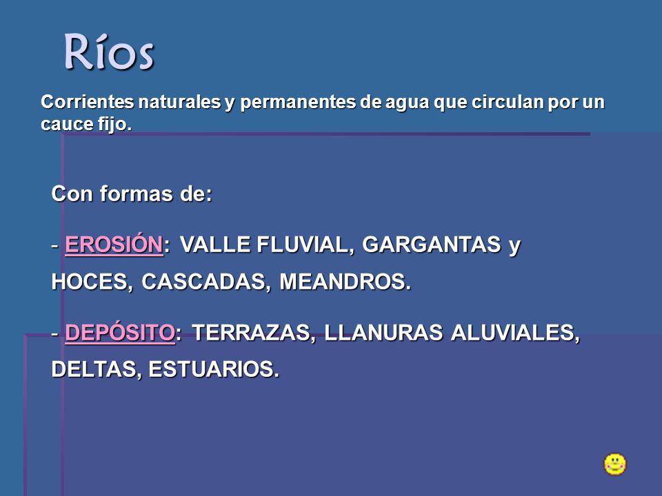 Ríos Corrientes naturales y permanentes de agua que circulan por un cauce fijo. Con formas de:
