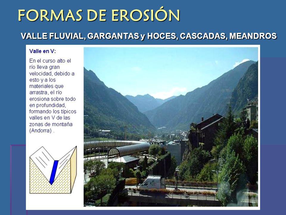 FORMAS DE EROSIÓN VALLE FLUVIAL, GARGANTAS y HOCES, CASCADAS, MEANDROS