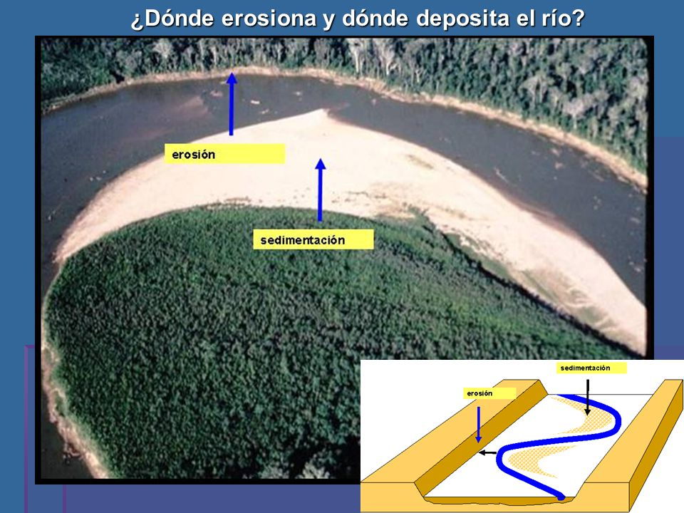 ¿Dónde erosiona y dónde deposita el río