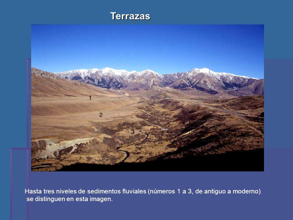 Terrazas Hasta tres niveles de sedimentos fluviales (números 1 a 3, de antiguo a moderno) se distinguen en esta imagen.