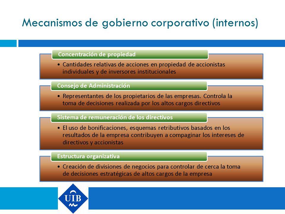 Mecanismos de gobierno corporativo (internos)