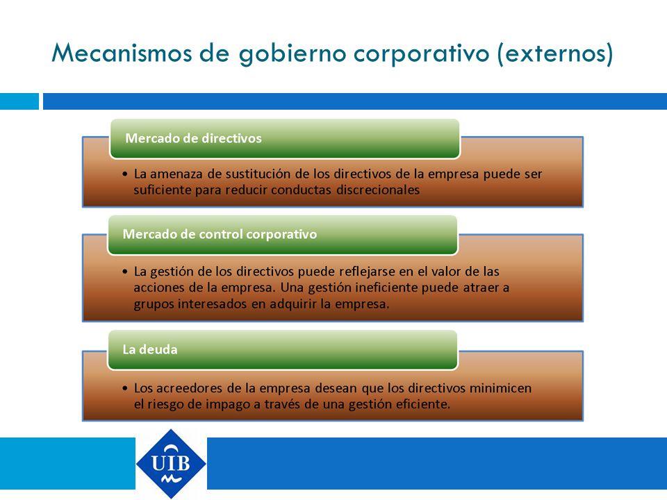 Mecanismos de gobierno corporativo (externos)