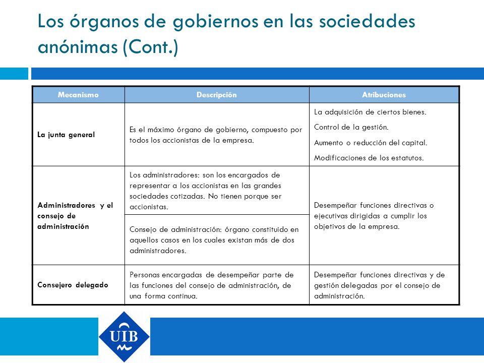 Los órganos de gobiernos en las sociedades anónimas (Cont.)