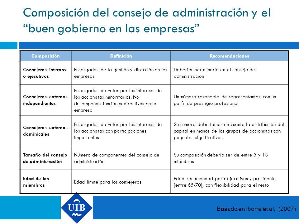 Composición del consejo de administración y el buen gobierno en las empresas