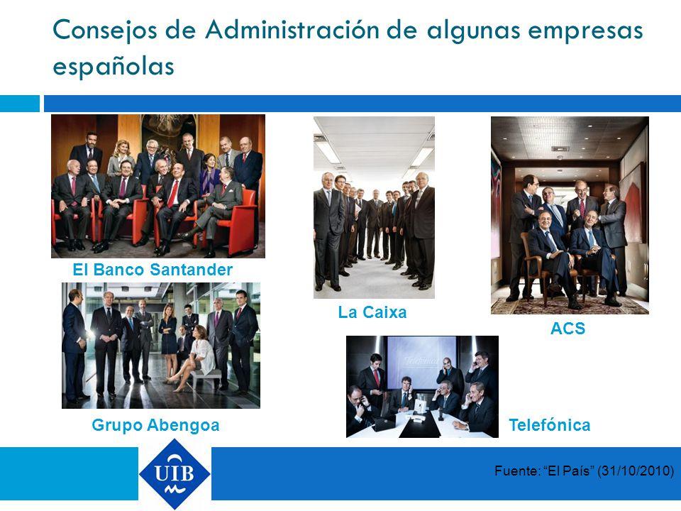 Consejos de Administración de algunas empresas españolas