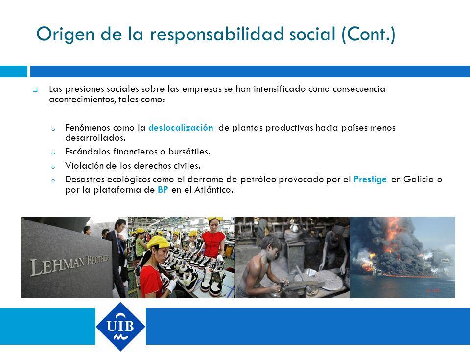 Origen de la responsabilidad social (Cont.)