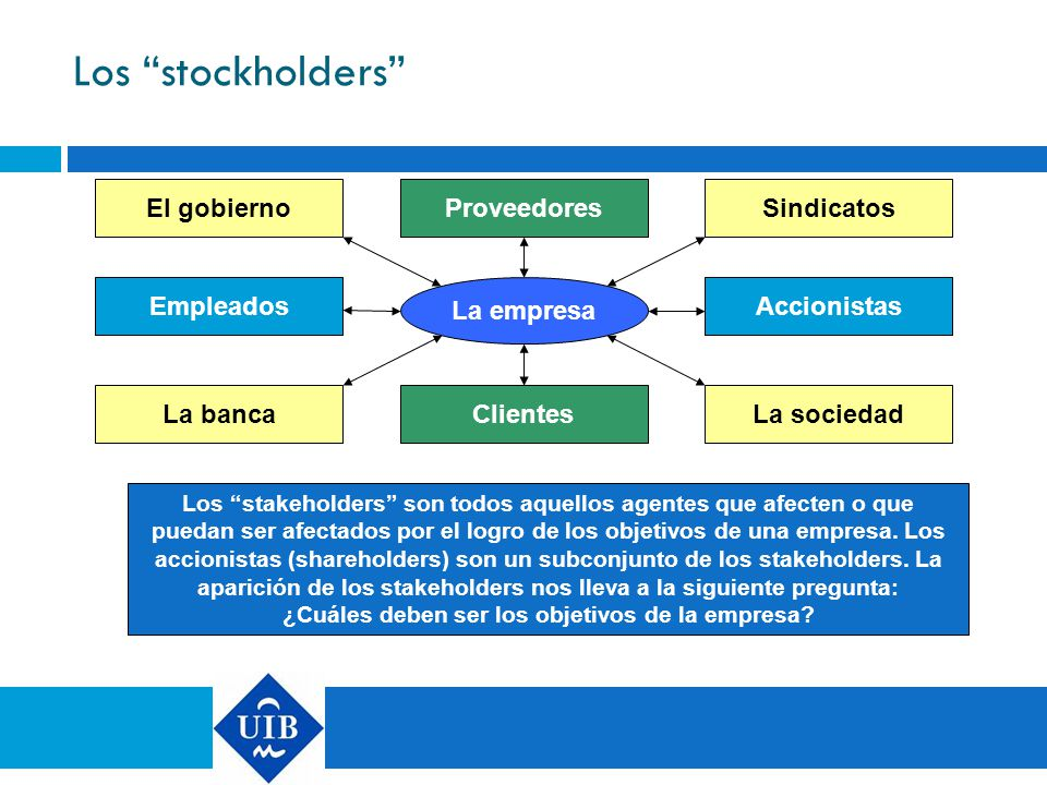 Los stockholders El gobierno Proveedores Sindicatos Empleados