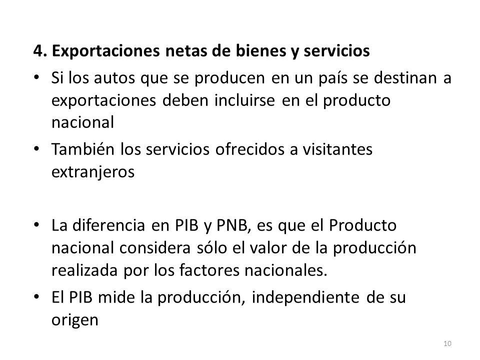 4. Exportaciones netas de bienes y servicios