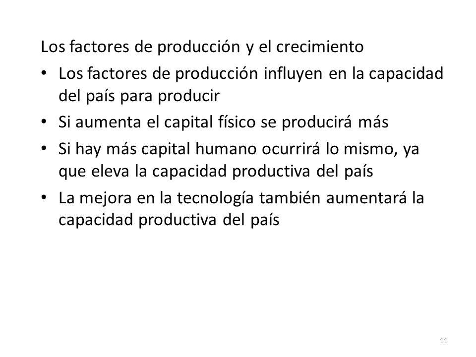 Los factores de producción y el crecimiento
