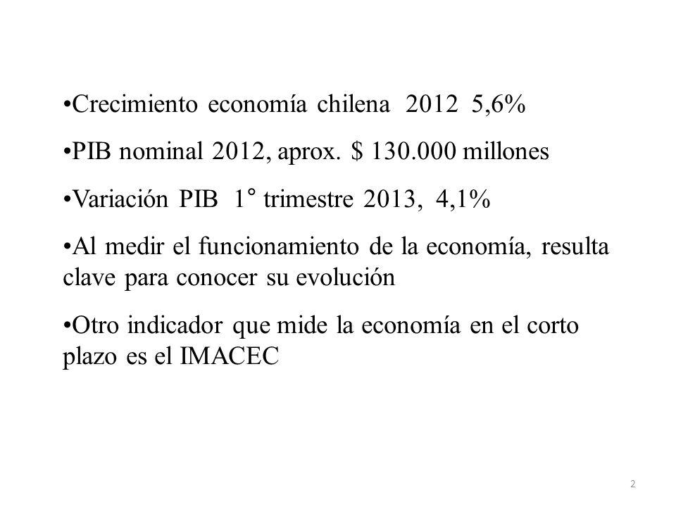 Crecimiento economía chilena 2012 5,6%