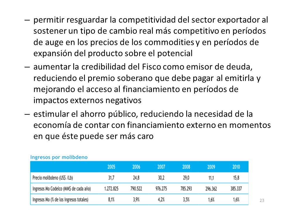 permitir resguardar la competitividad del sector exportador al sostener un tipo de cambio real más competitivo en períodos de auge en los precios de los commodities y en períodos de expansión del producto sobre el potencial