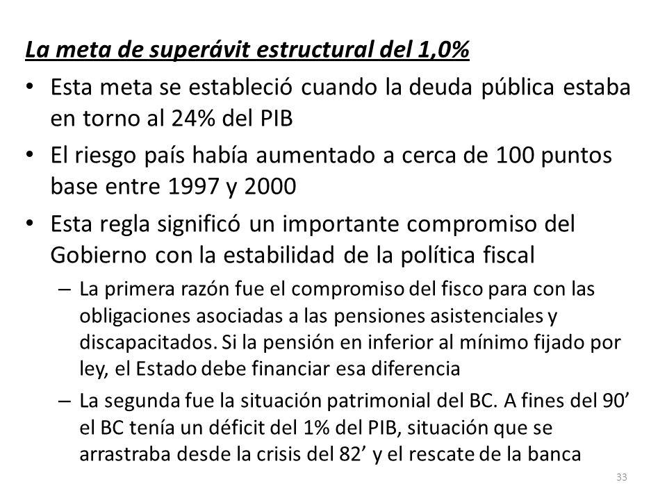 La meta de superávit estructural del 1,0%