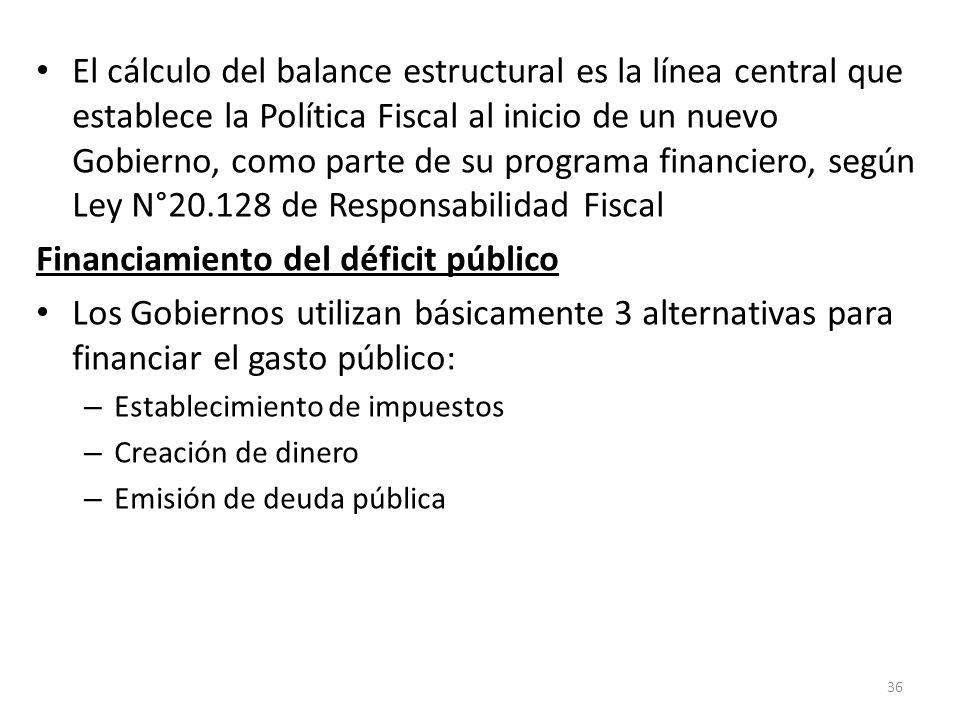 Financiamiento del déficit público