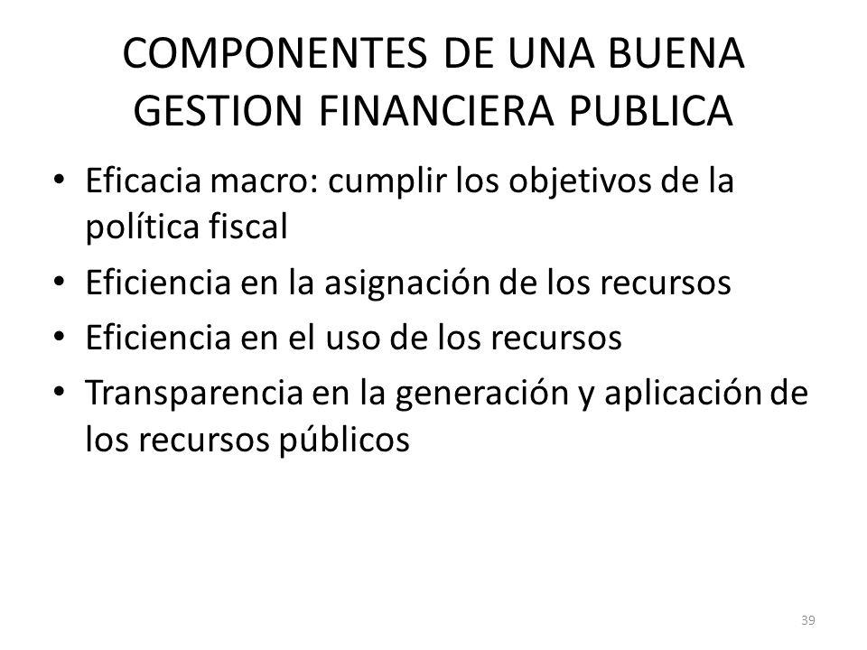 COMPONENTES DE UNA BUENA GESTION FINANCIERA PUBLICA