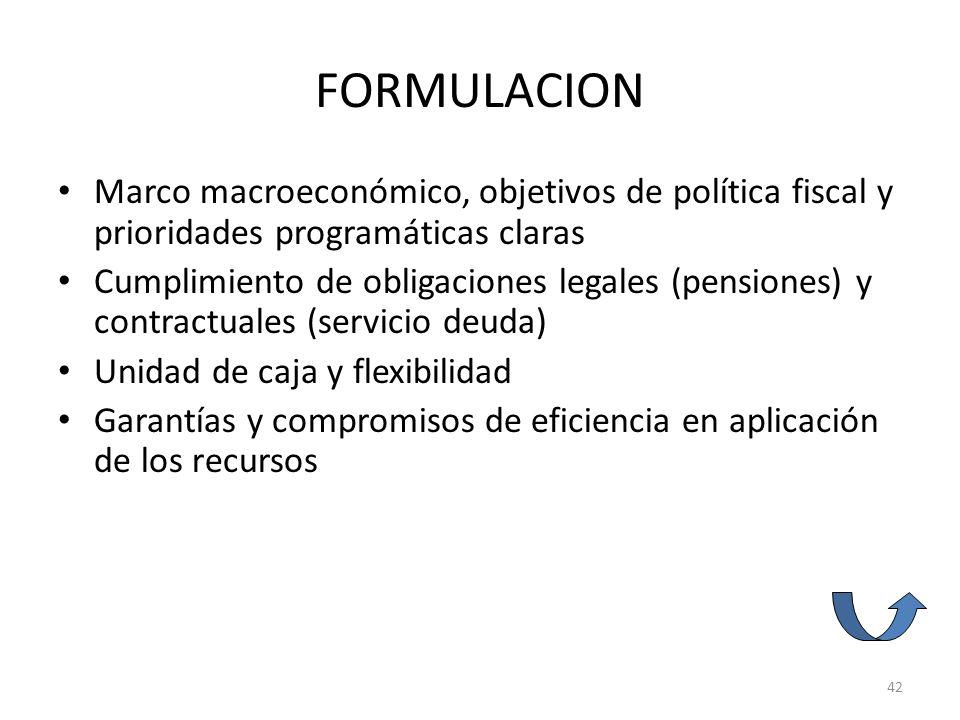FORMULACION Marco macroeconómico, objetivos de política fiscal y prioridades programáticas claras.
