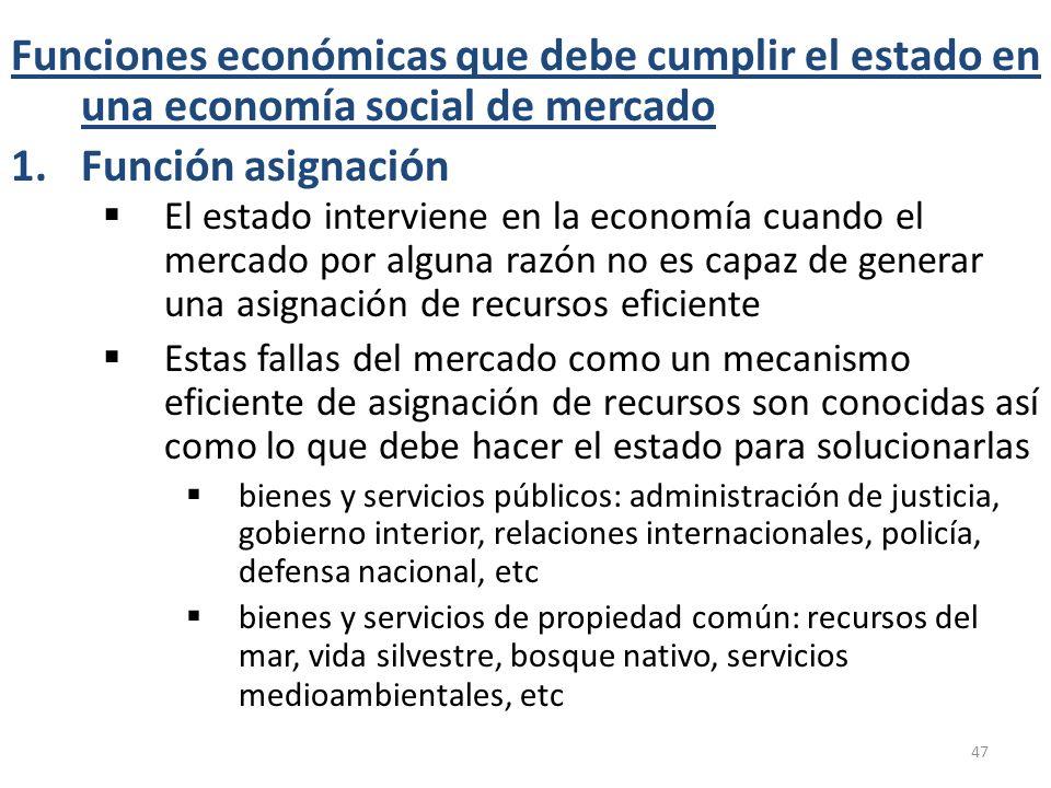 Funciones económicas que debe cumplir el estado en una economía social de mercado