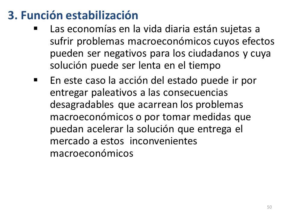 3. Función estabilización
