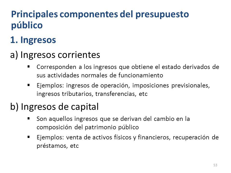 Principales componentes del presupuesto público 1. Ingresos